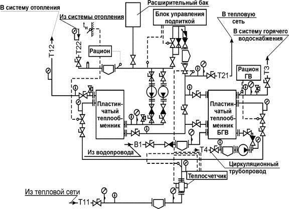 Итп с элеватором и гвс фильтр для фольксваген транспортер